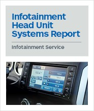 Infotainment Head Unit Systems Report