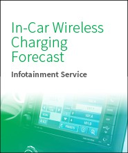 In-Car Wireless Charging Forecast